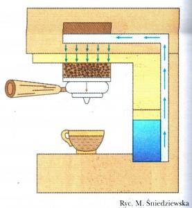 automatyczne (3)